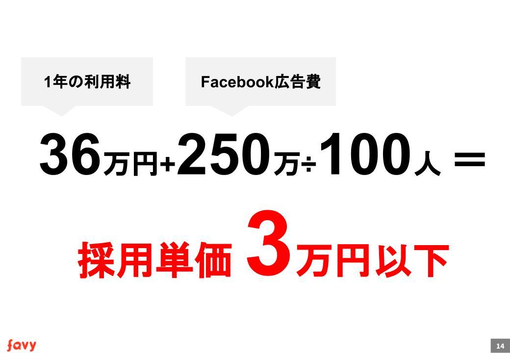 採用単価3万円以下の内訳